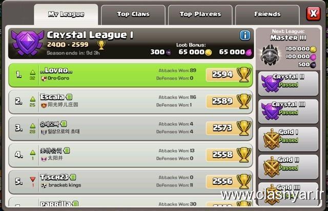 http://up.clashyar.ir/view/582577/finally-reaching-master-league-TH8-e1439370007927.jpg